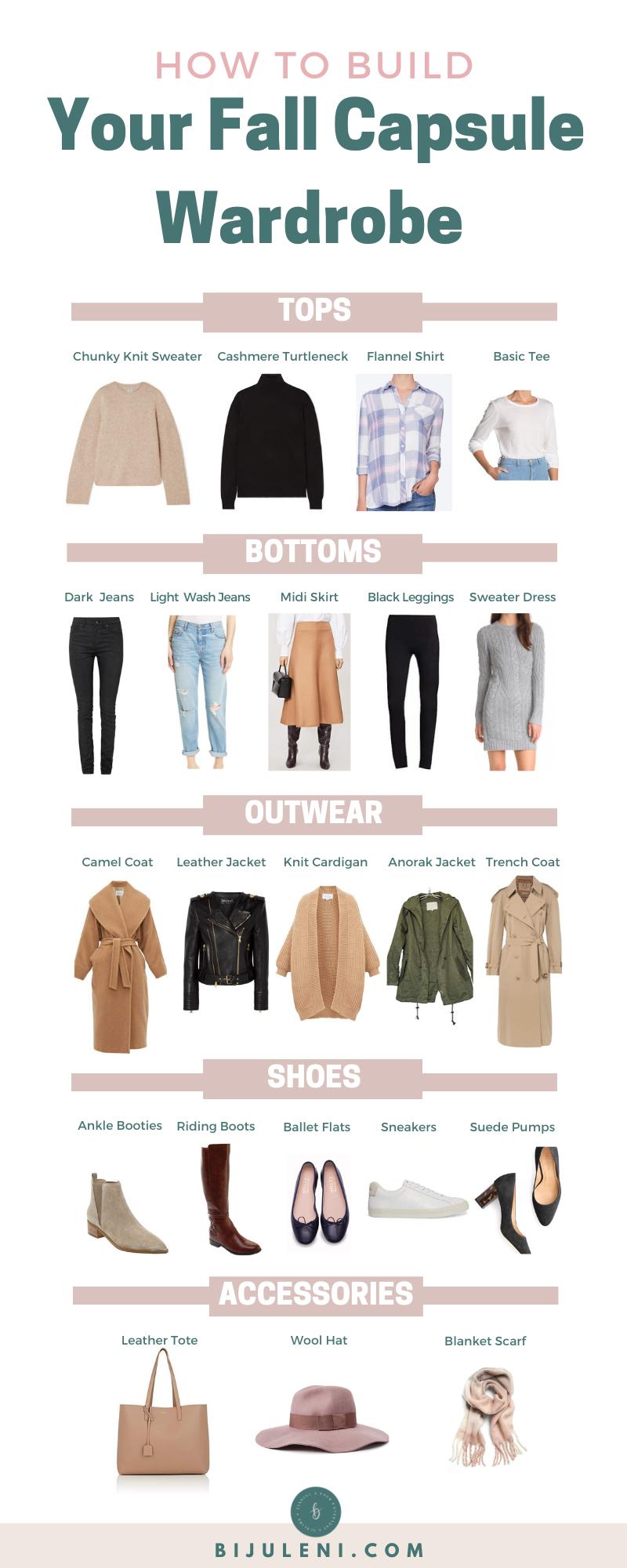 Fall Capsule Wardrobe Item List